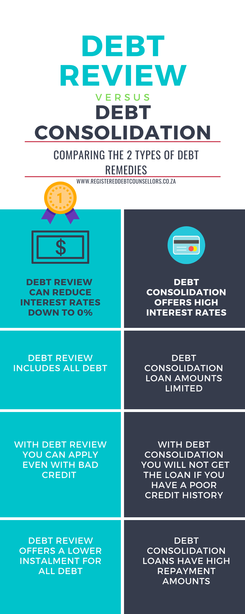 debt-review-vs-debt-consolidation-infographic
